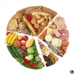 Рацион питания для похудения 3