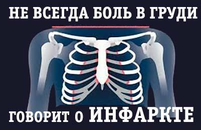 Причины боли посередине грудной клетки, с права или с лева